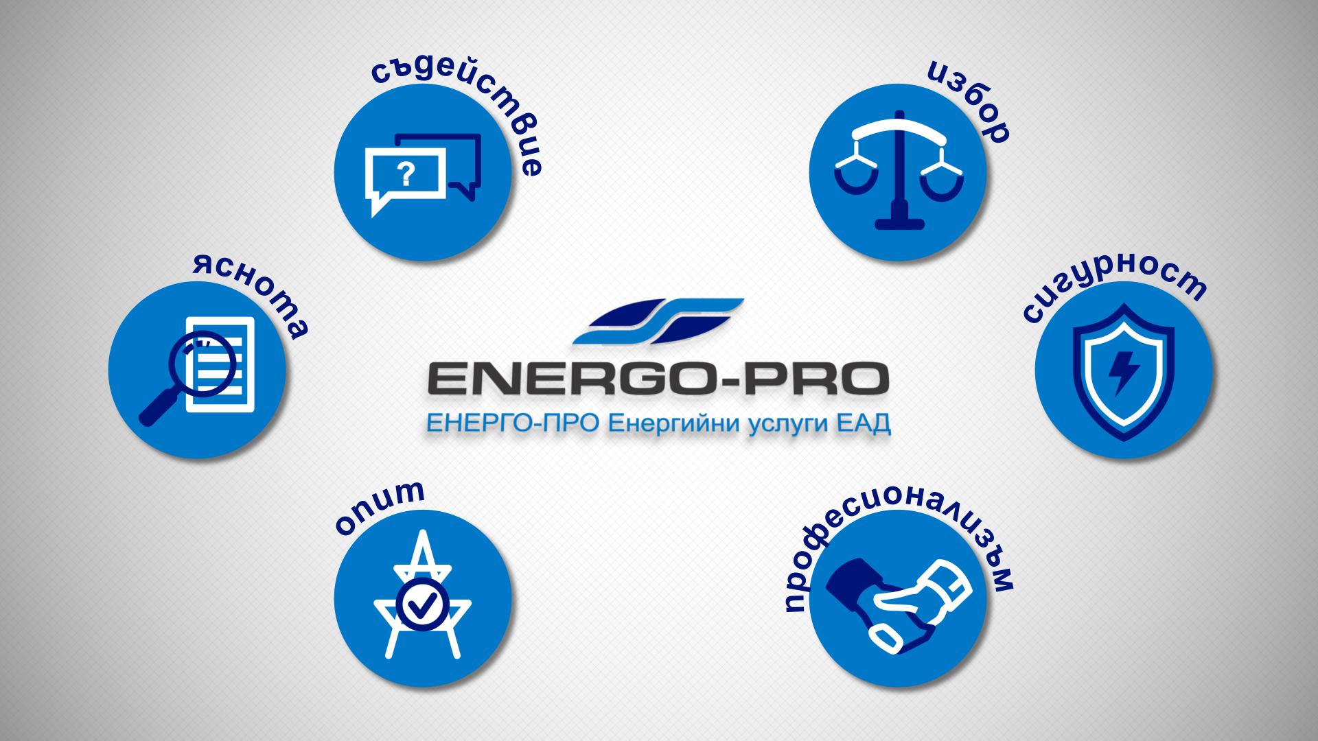 Анимирано рекламно видео за ЕНЕРГО-ПРО Енергийни услуги